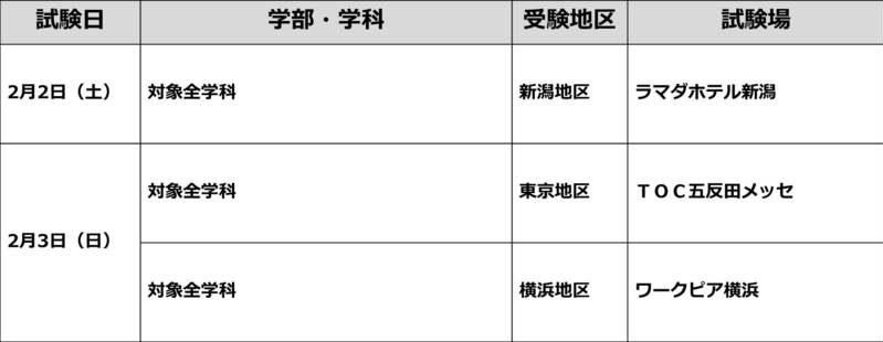 文系理系試験場3.jpg