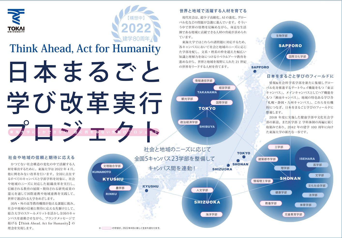 日本まるごと学び改革実行プロジェクトの概要