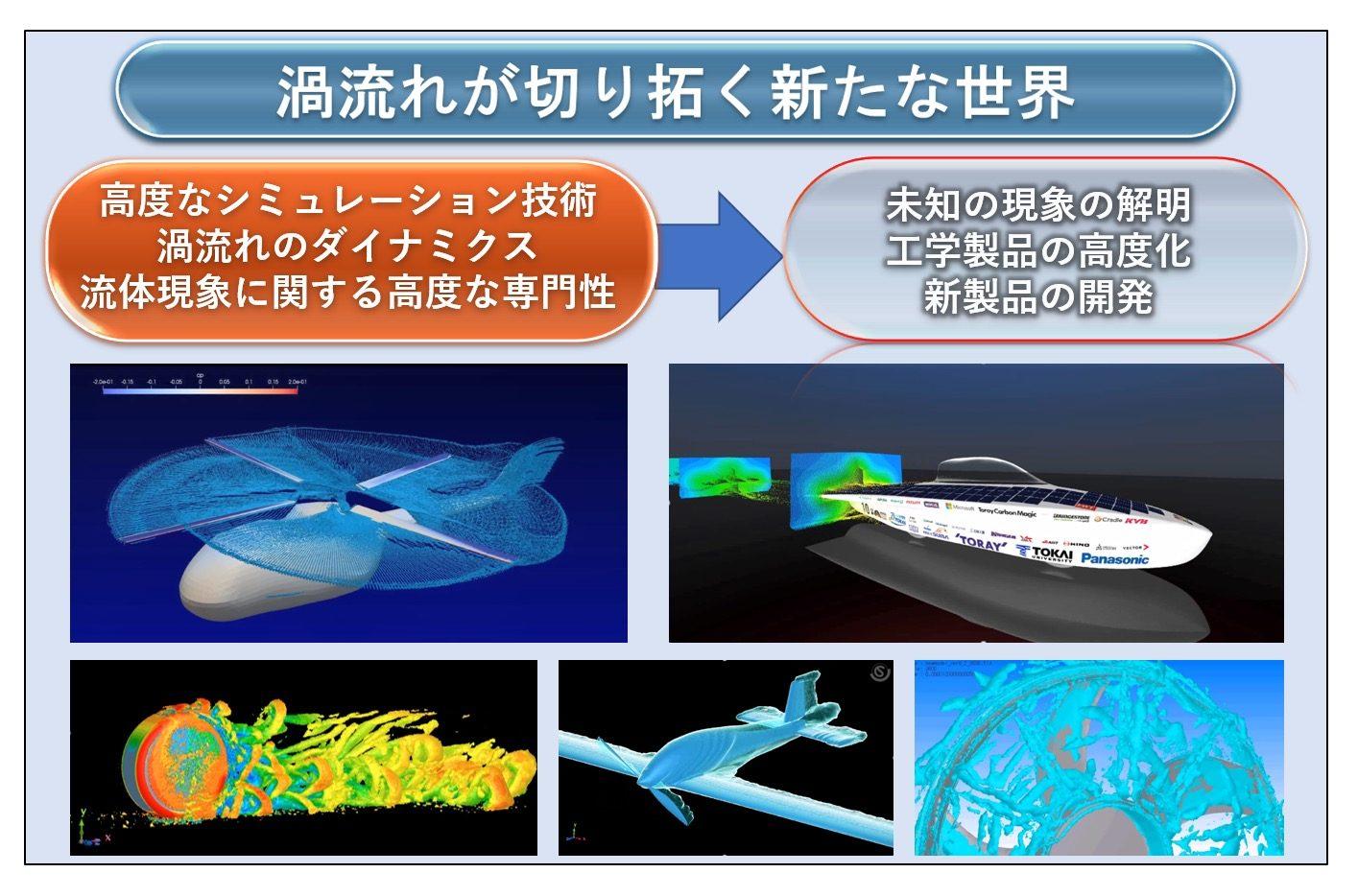 流体シミュレーションによる非定常流れ現象の解明と工学的応用