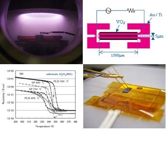 相転移酸化物薄膜コーティングによる省エネ用スマートウィンドウ開発