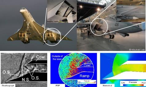 航空宇宙および医工学における衝撃波現象の解明とその応用