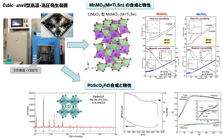 遷移金属酸窒化物、酸フッ化物などの新規複合アニオン化合物の合成、高可塑性高リチウムイオン伝導性化合物の開発